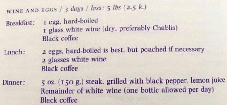 vogue meal plan